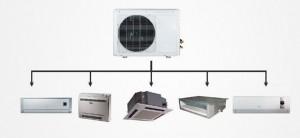 multi-tip-klima-sistemleri